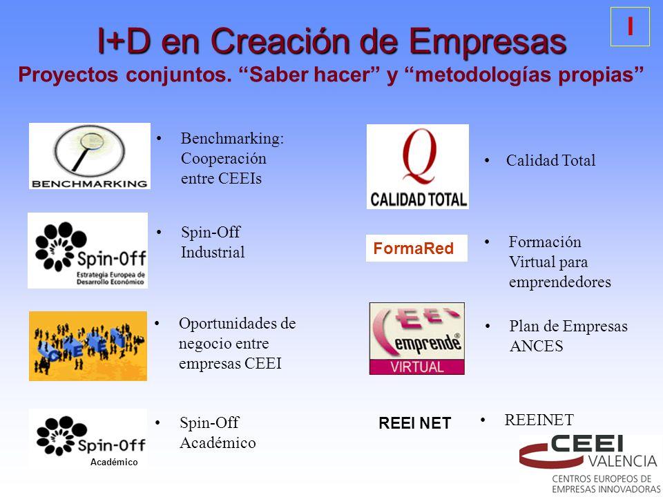 I I+D en Creación de Empresas Proyectos conjuntos. Saber hacer y metodologías propias Benchmarking: Cooperación entre CEEIs.