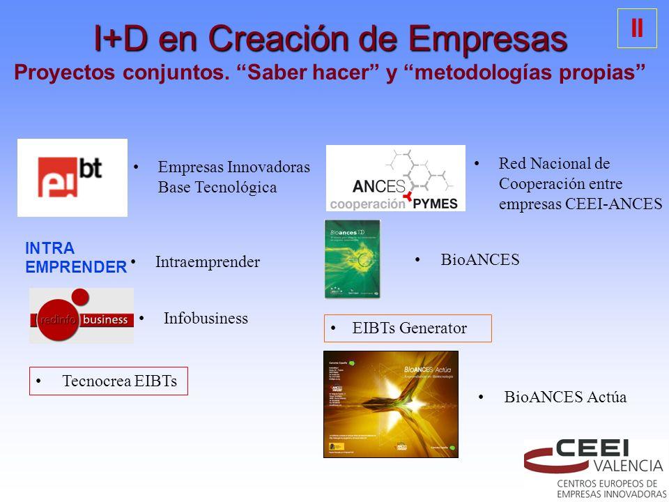 II I+D en Creación de Empresas Proyectos conjuntos. Saber hacer y metodologías propias Empresas Innovadoras Base Tecnológica.