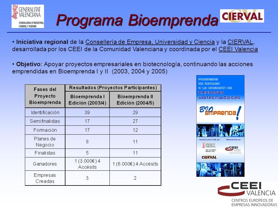 Programa Bioemprenda