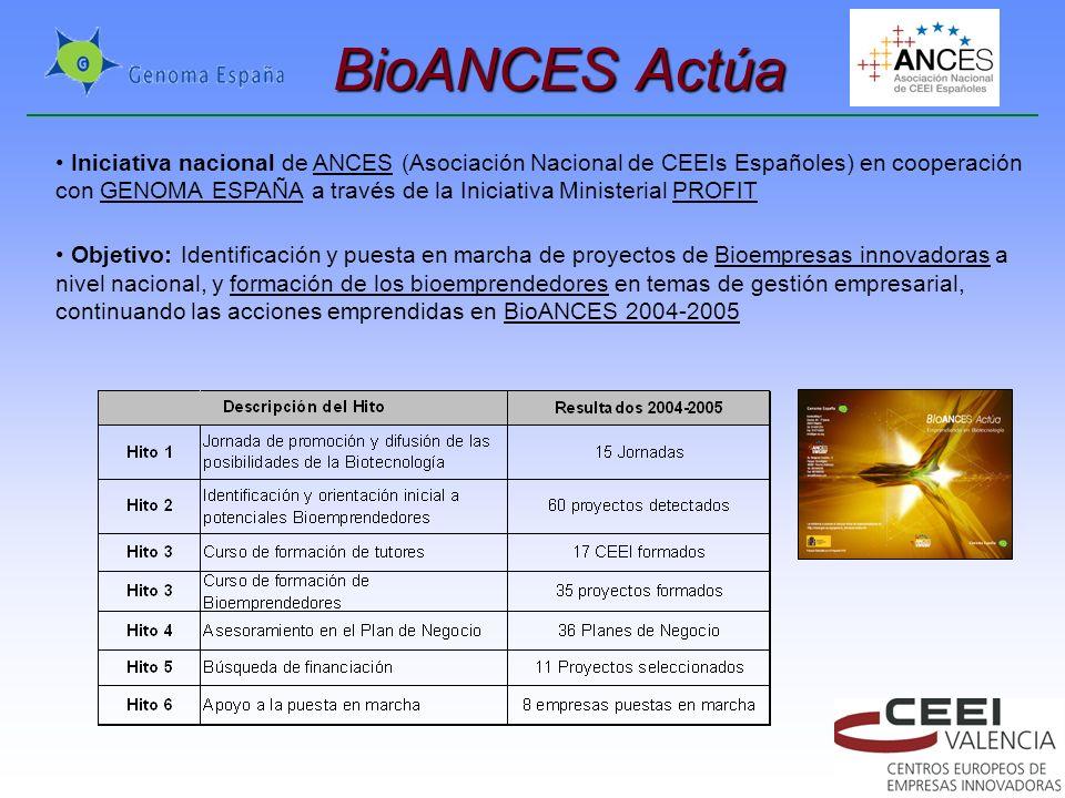 BioANCES Actúa