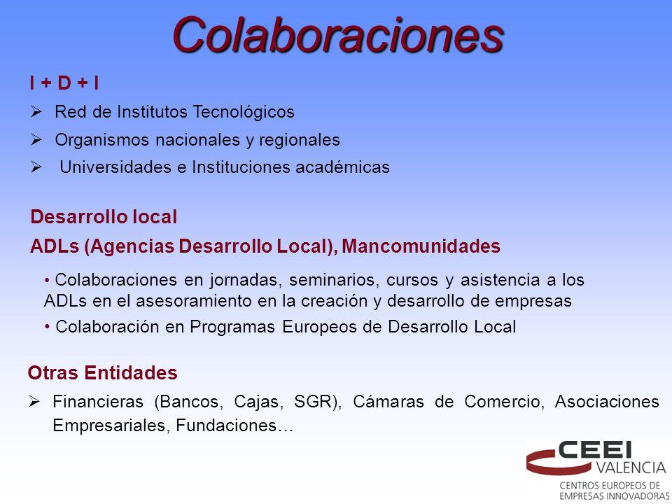 Colaboraciones I + D + I Desarrollo local Otras Entidades