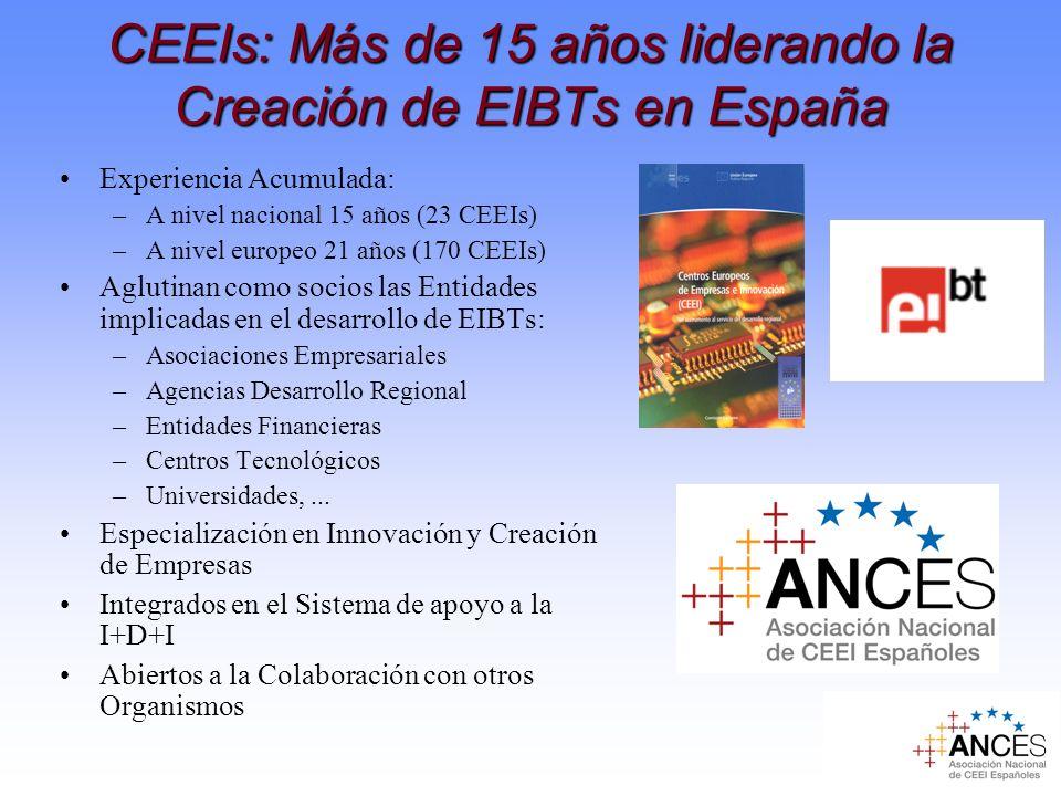 CEEIs: Más de 15 años liderando la Creación de EIBTs en España