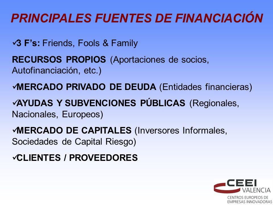 PRINCIPALES FUENTES DE FINANCIACIÓN