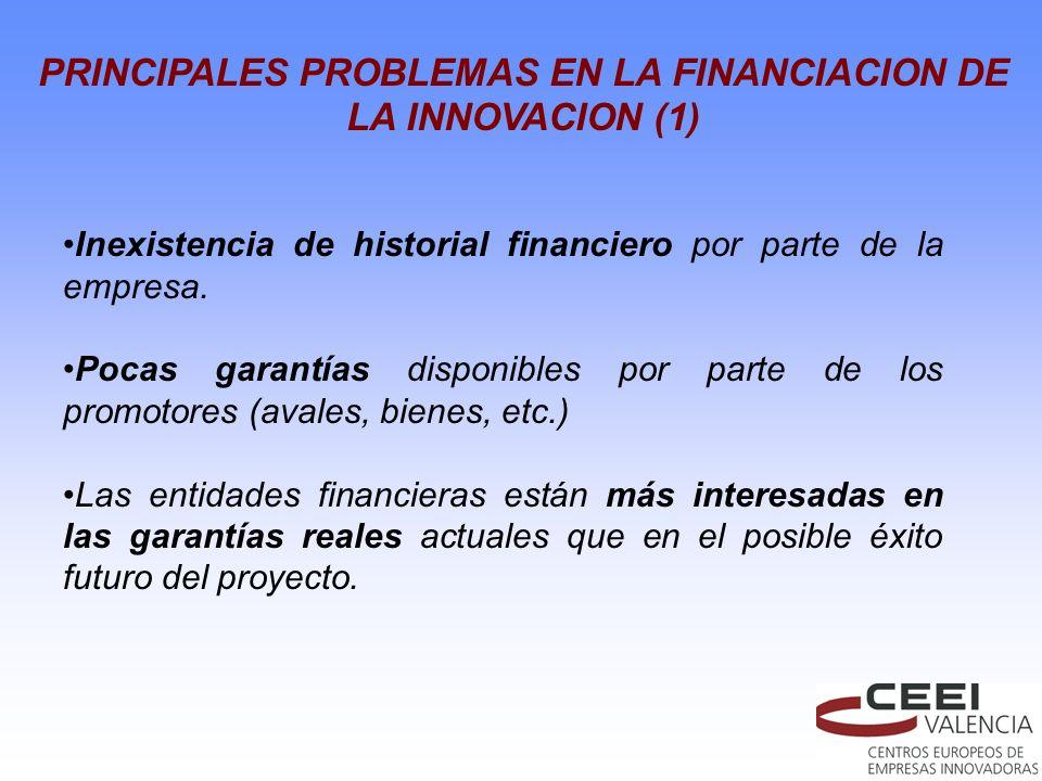 PRINCIPALES PROBLEMAS EN LA FINANCIACION DE LA INNOVACION (1)