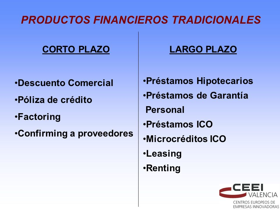 PRODUCTOS FINANCIEROS TRADICIONALES
