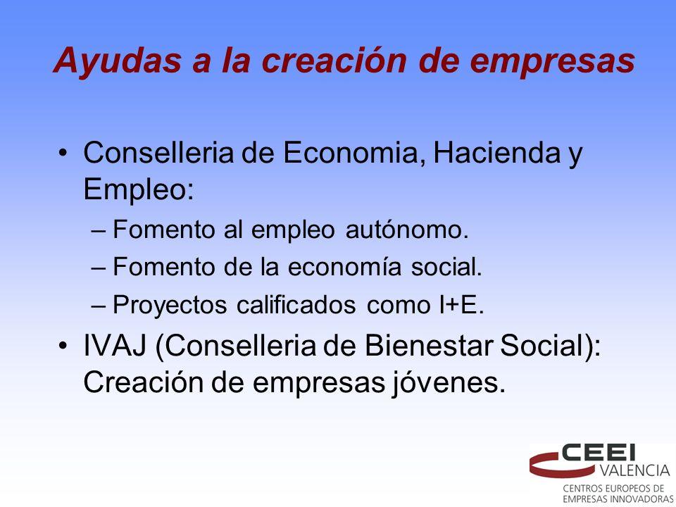 Ayudas a la creación de empresas