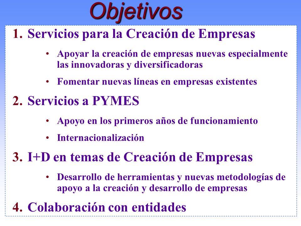 Objetivos Servicios para la Creación de Empresas Servicios a PYMES