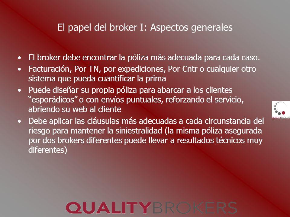 El papel del broker I: Aspectos generales