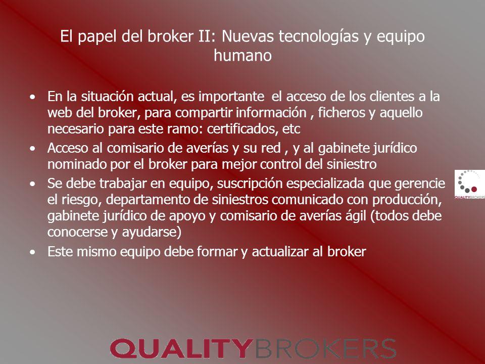 El papel del broker II: Nuevas tecnologías y equipo humano