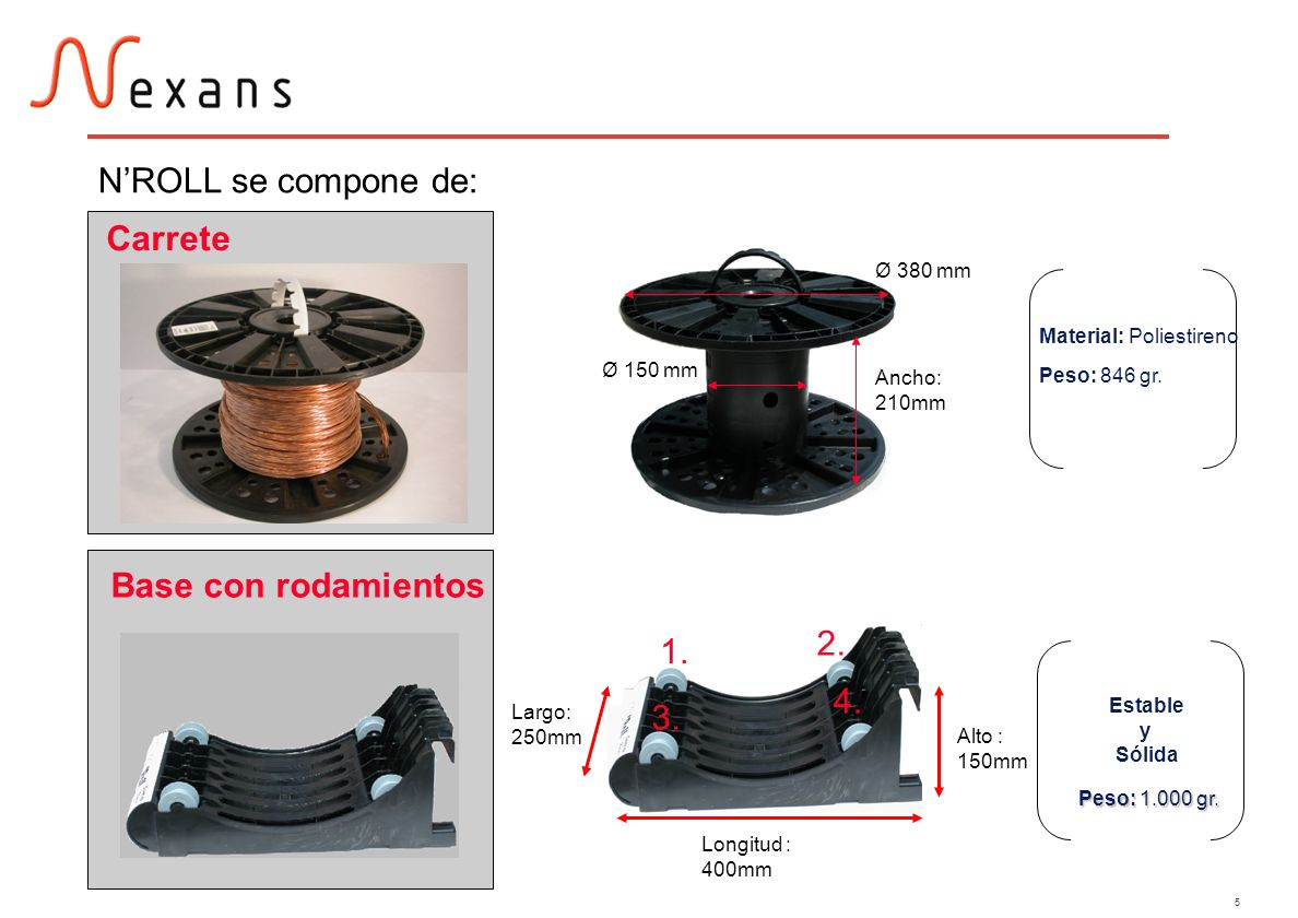 N'ROLL se compone de: Carrete Base con rodamientos 2. 1. 4. 3.