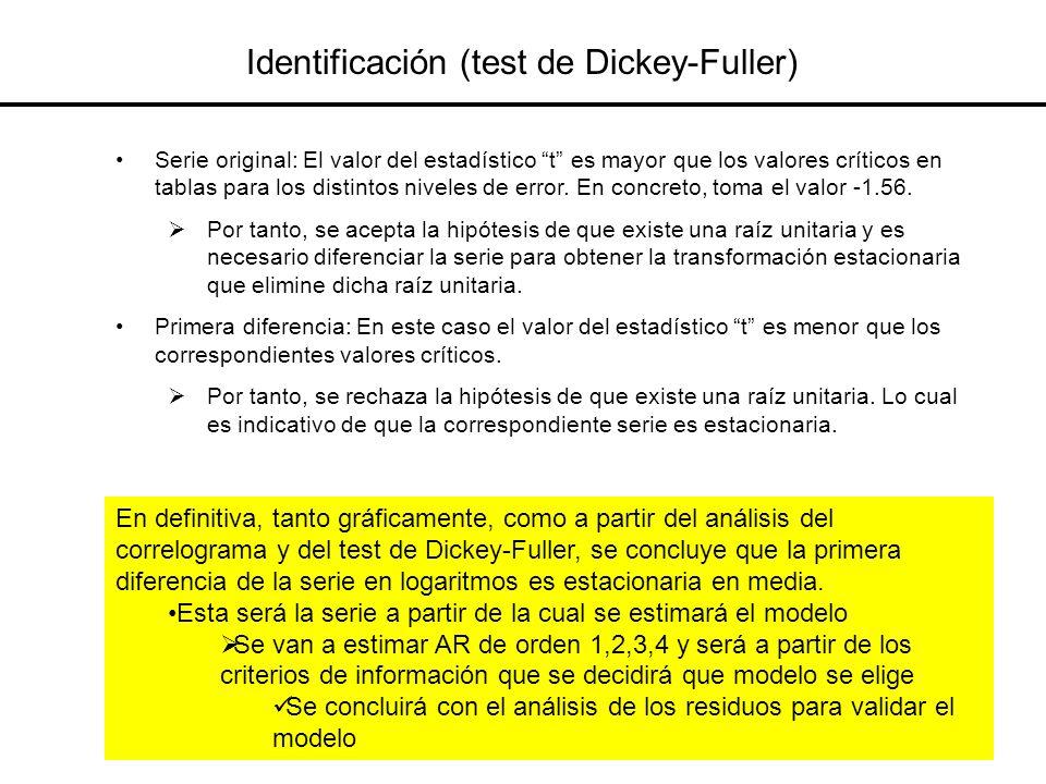 Identificación (test de Dickey-Fuller)