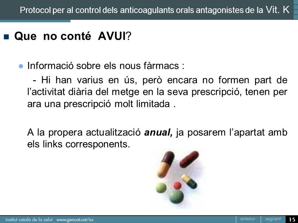 Que no conté AVUI Informació sobre els nous fàrmacs :