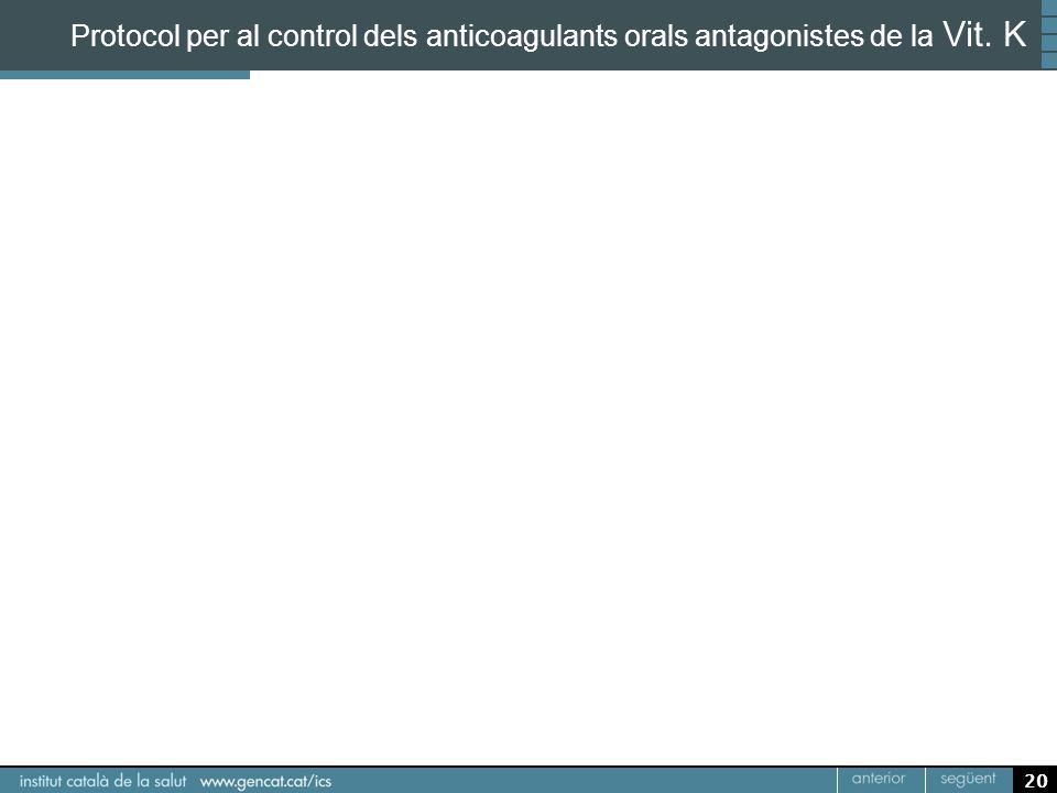 Protocol per al control dels anticoagulants orals antagonistes de la Vit. K