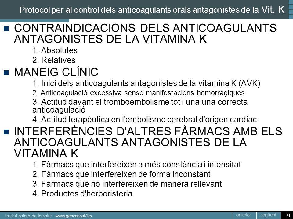 CONTRAINDICACIONS DELS ANTICOAGULANTS ANTAGONISTES DE LA VITAMINA K