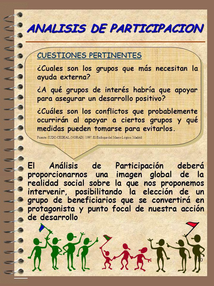 ANALISIS DE PARTICIPACION