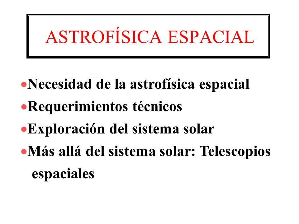 ASTROFÍSICA ESPACIAL Necesidad de la astrofísica espacial