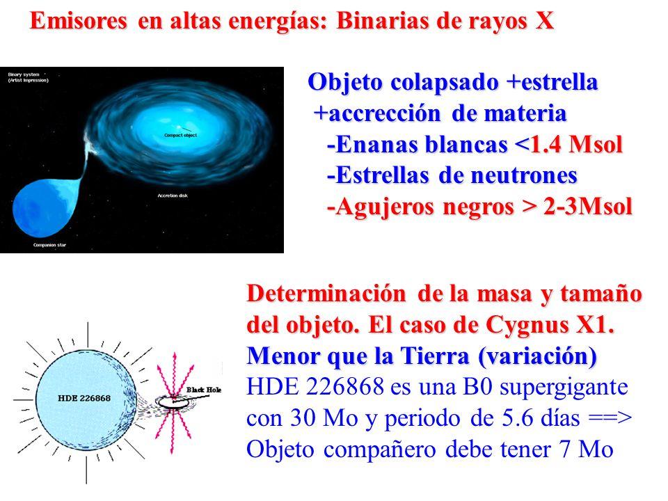 Emisores en altas energías: Binarias de rayos X