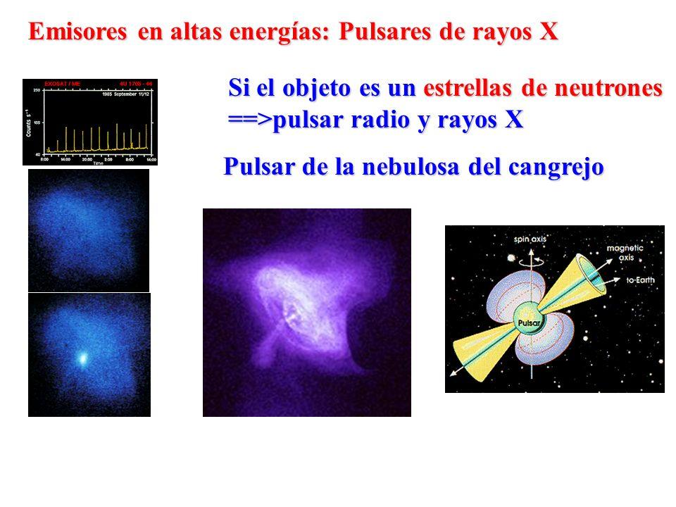 Emisores en altas energías: Pulsares de rayos X