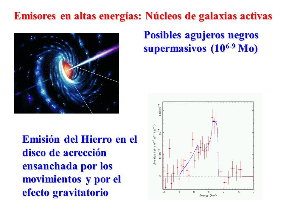 Emisores en altas energías: Núcleos de galaxias activas