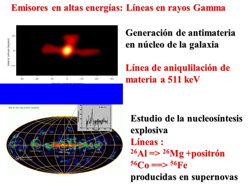 Emisores en altas energías: Líneas en rayos Gamma