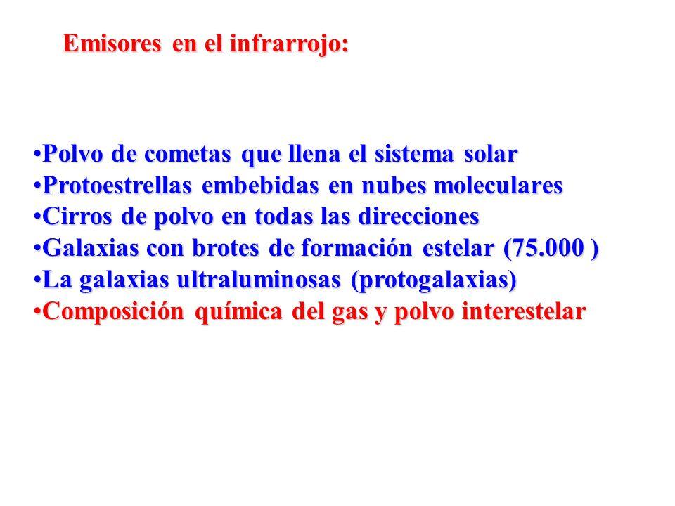 Emisores en el infrarrojo: