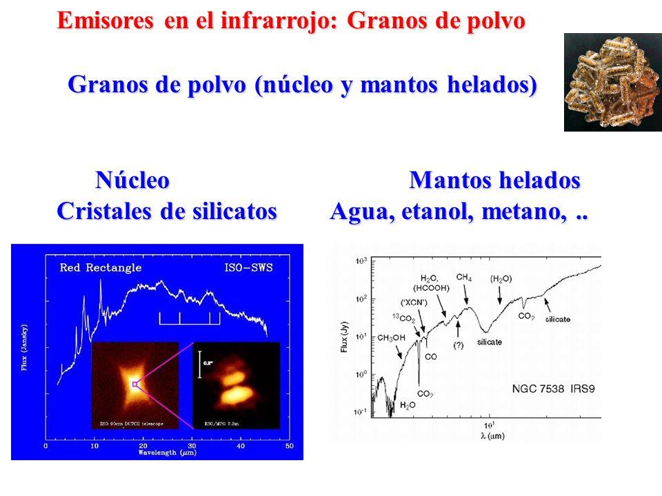 Emisores en el infrarrojo: Granos de polvo