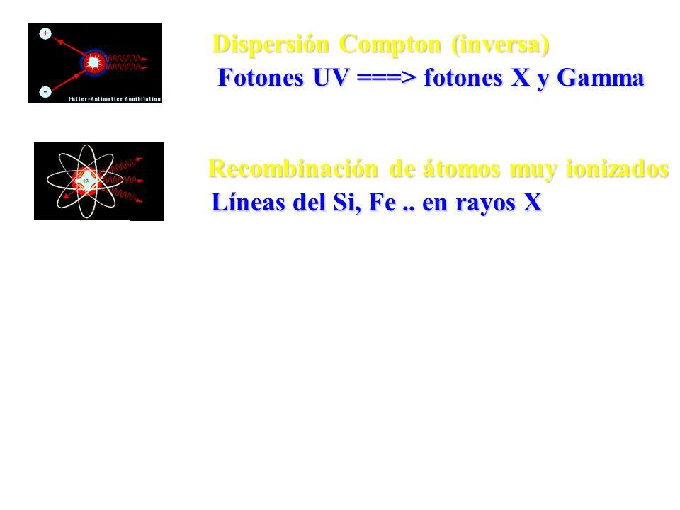 Dispersión Compton (inversa) Recombinación de átomos muy ionizados