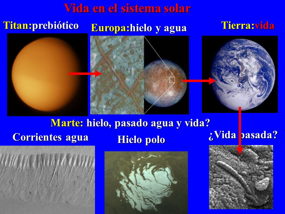 Vida en el sistema solar Marte: hielo, pasado agua y vida