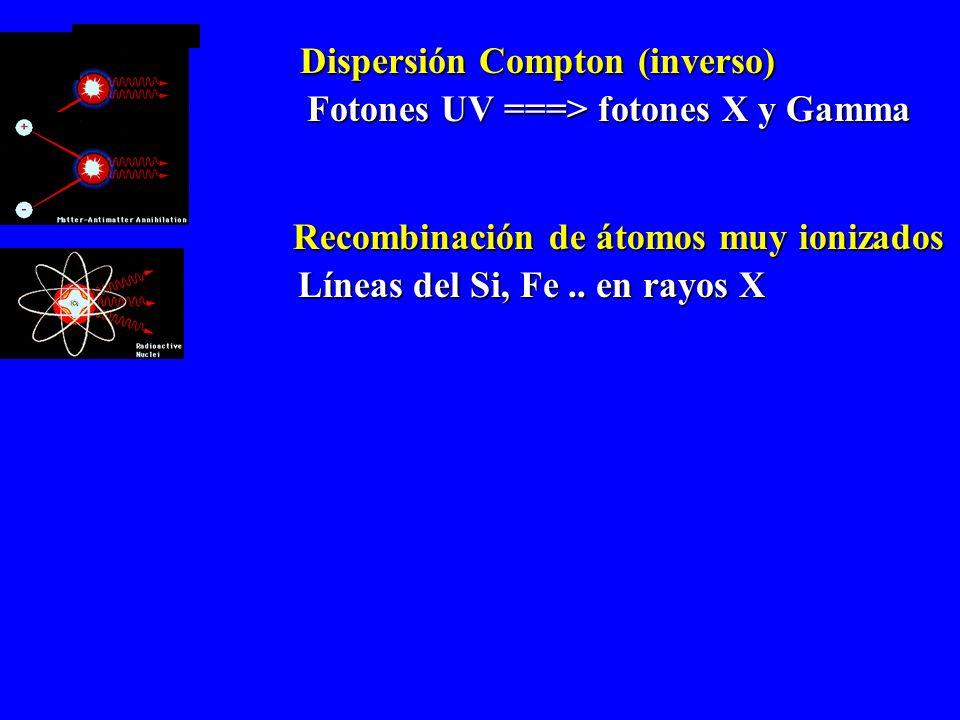 Dispersión Compton (inverso) Recombinación de átomos muy ionizados