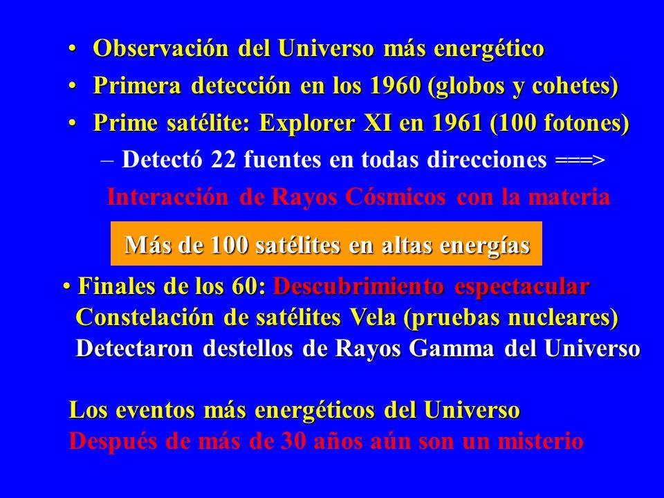 Más de 100 satélites en altas energías