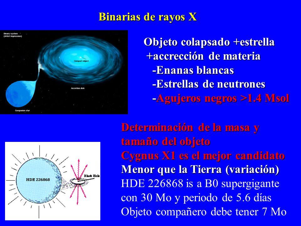 Binarias de rayos X Objeto colapsado +estrella. +accrección de materia. -Enanas blancas. -Estrellas de neutrones.