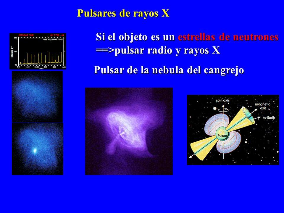 Pulsares de rayos X Si el objeto es un estrellas de neutrones.