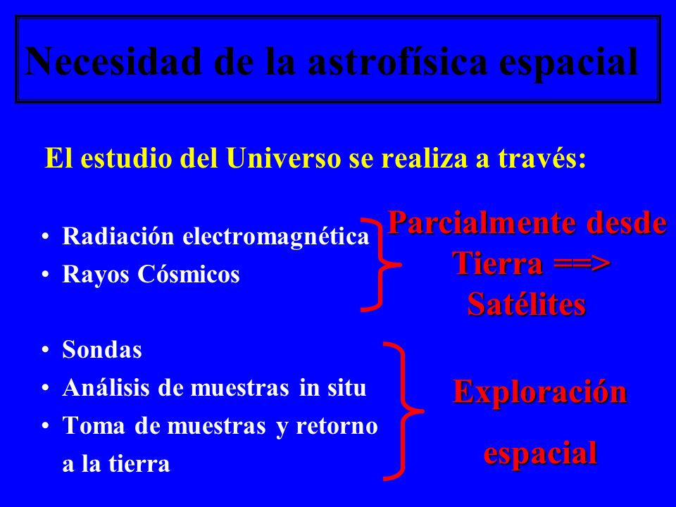 Necesidad de la astrofísica espacial