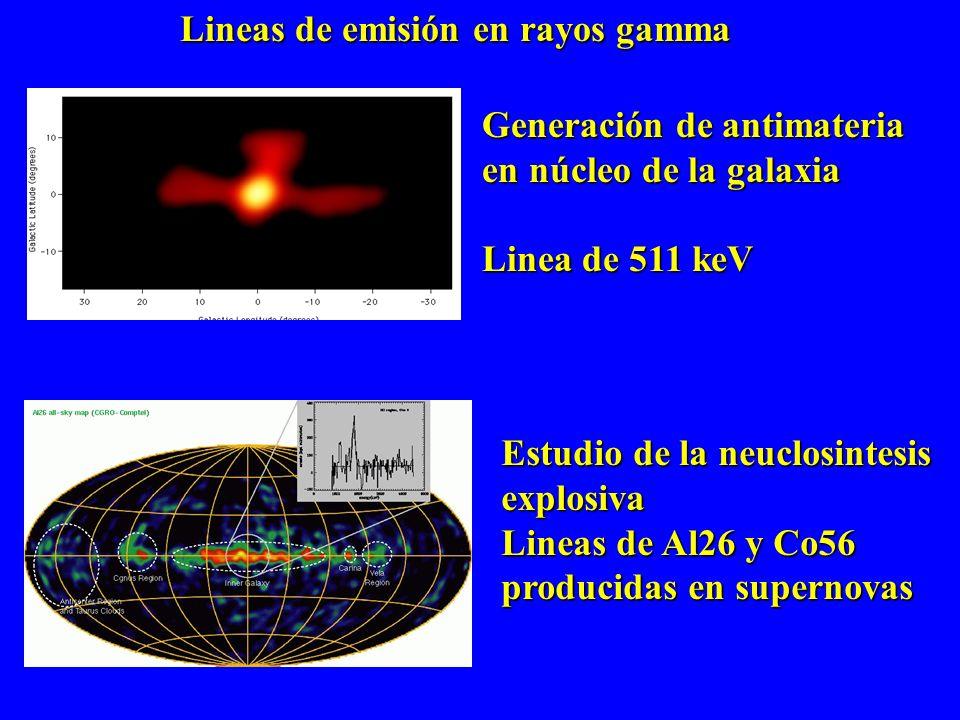 Lineas de emisión en rayos gamma