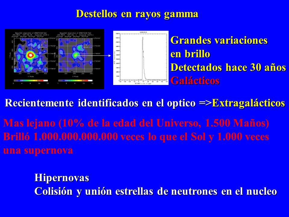 Destellos en rayos gamma
