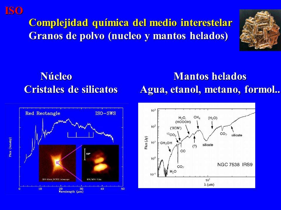 ISO Complejidad química del medio interestelar. Granos de polvo (nucleo y mantos helados) Núcleo Mantos helados.