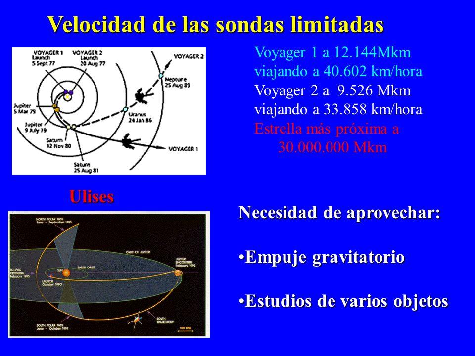 Velocidad de las sondas limitadas