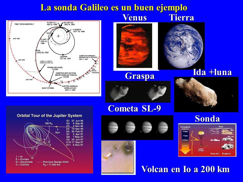 La sonda Galileo es un buen ejemplo