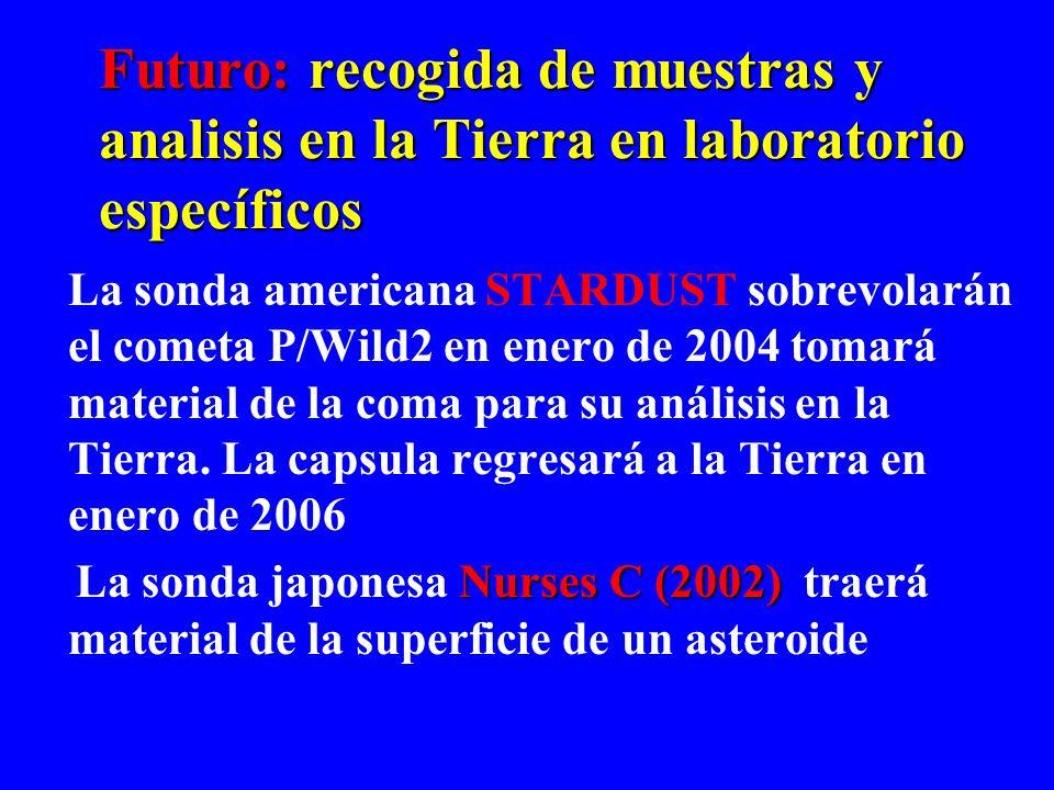 Futuro: recogida de muestras y analisis en la Tierra en laboratorio específicos