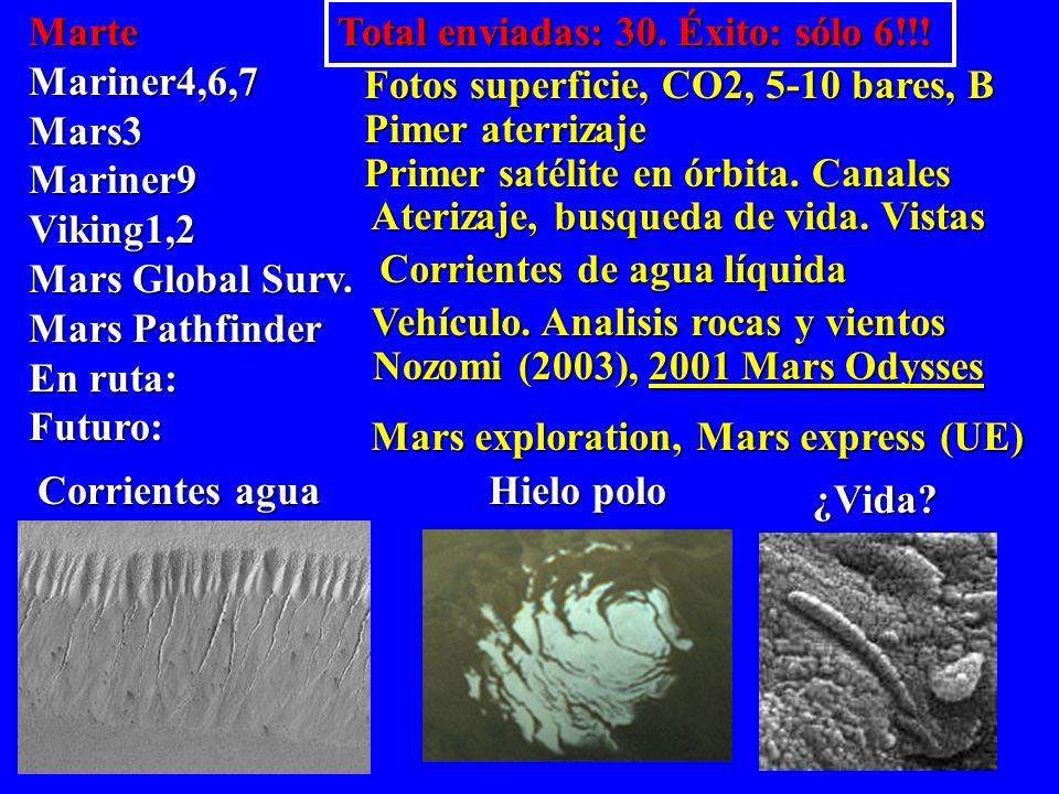 Marte Mariner4,6,7. Mars3. Mariner9. Viking1,2. Mars Global Surv. Mars Pathfinder. En ruta: Futuro:
