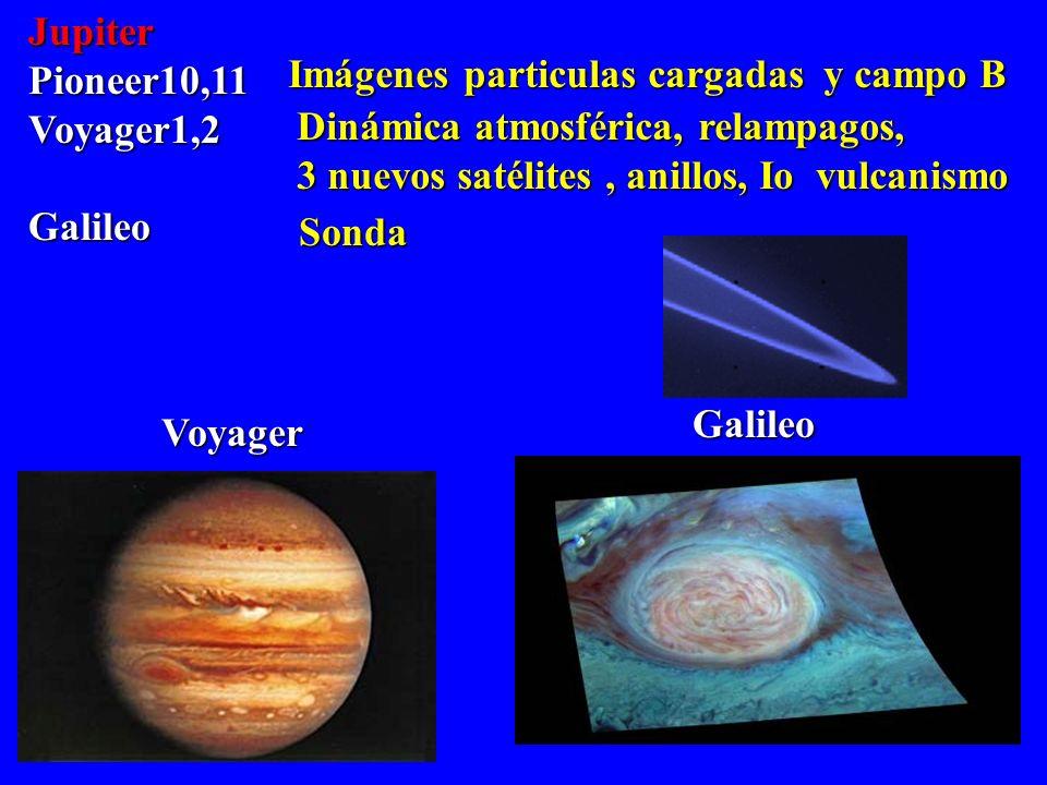 Jupiter Pioneer10,11. Voyager1,2. Galileo. Imágenes particulas cargadas y campo B. Dinámica atmosférica, relampagos,