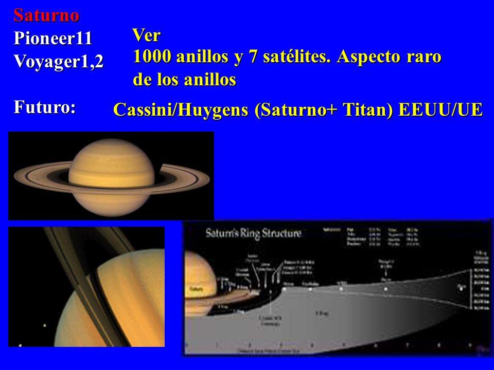 Saturno Pioneer11. Voyager1,2. Futuro: Ver. 1000 anillos y 7 satélites. Aspecto raro. de los anillos.