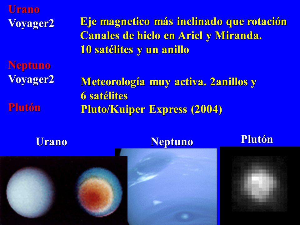 UranoVoyager2. Neptuno. Plutón. Eje magnetico más inclinado que rotación. Canales de hielo en Ariel y Miranda.