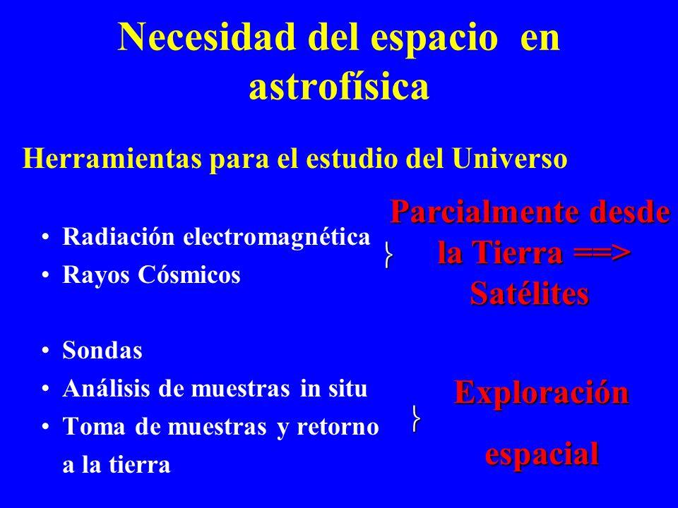 Necesidad del espacio en astrofísica