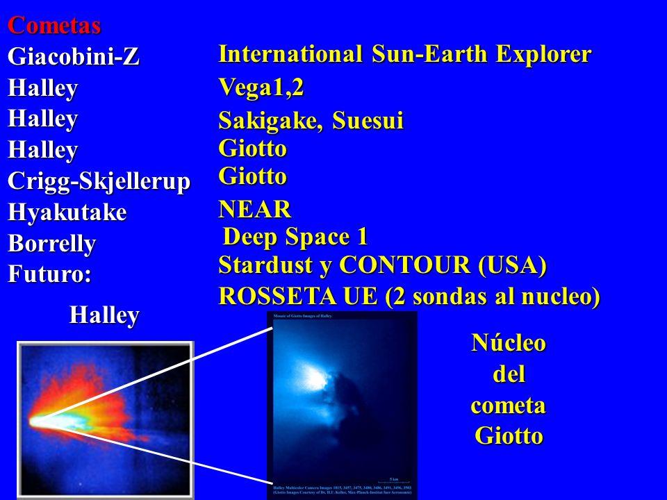 Cometas Giacobini-Z. Halley. Crigg-Skjellerup. Hyakutake. Borrelly. Futuro: Sakigake, Suesui.