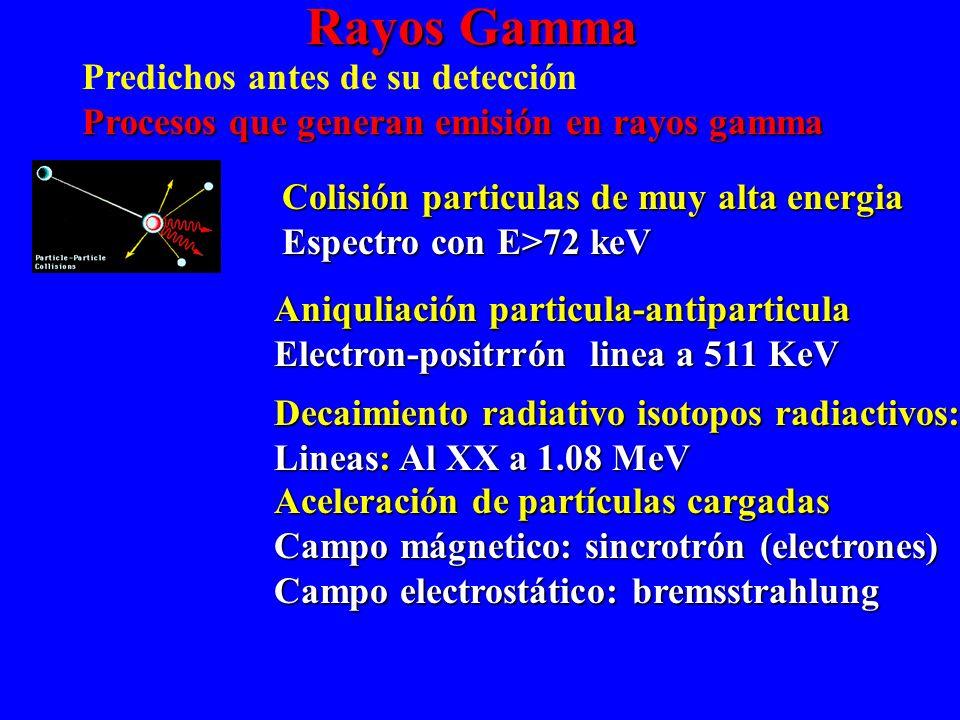 Rayos Gamma Predichos antes de su detección