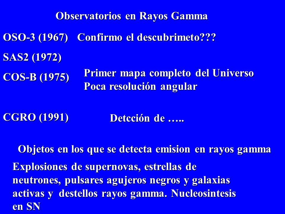 Observatorios en Rayos Gamma