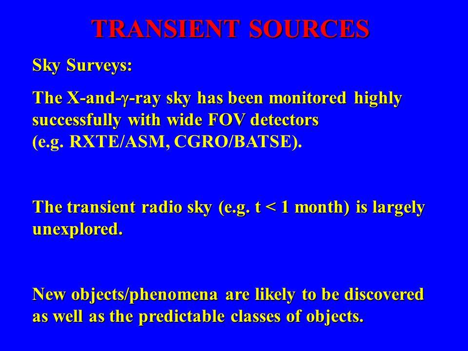 TRANSIENT SOURCES Sky Surveys: