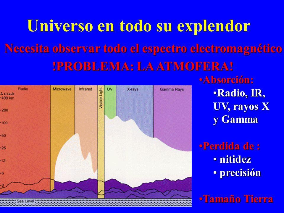 Universo en todo su explendor