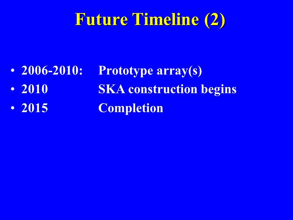 Future Timeline (2) 2006-2010: Prototype array(s)